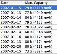 batterycapacity1