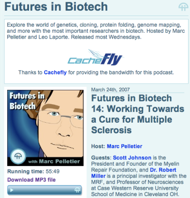 Futures in biotech picture
