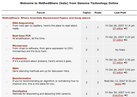 Methodshare by Genome Technology